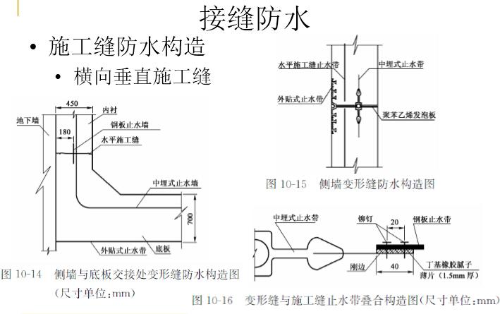 《城市轨道交通结构设计与施工》课程讲义479页PPT(隧道高架路基防水)_3