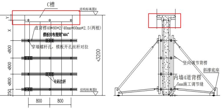 62内墙四道钢背楞+一道阴角模对拉螺杆