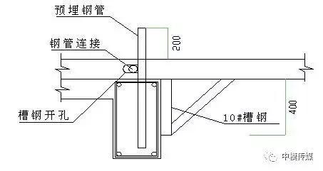 悬挑型钢卸料平台施工方案_7