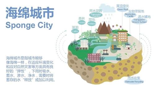 """32套""""海绵城市""""景观设计案例合集!!!"""