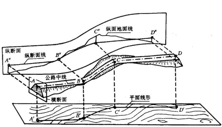 市政道路施工图纸识图讲解(101页)_2
