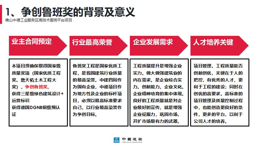 中建鲁班奖质量安全创优策划流程详解报告(共73页)_1