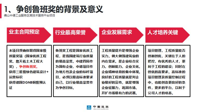 中建鲁班奖质量安全创优策划流程详解报告(共73页)