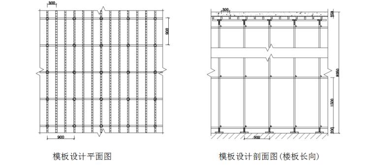 停车场及广场工程高大模板专项施工方案专家论证_3