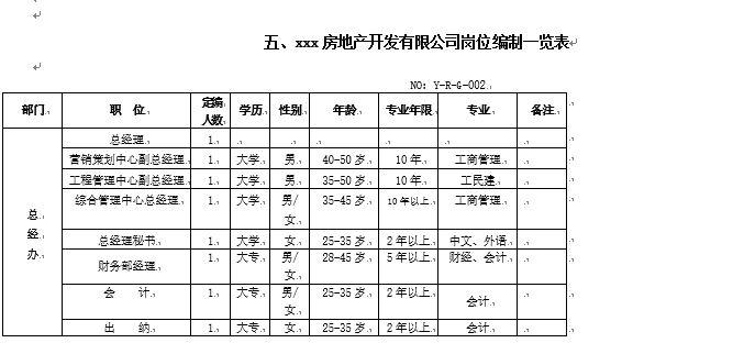 房地产管理手册_2