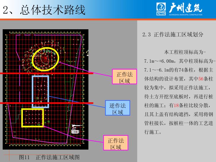 广州新电视塔综合配套工程桩柱一体方案(共61页)_4