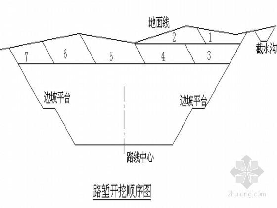 [陕西]高速公路工程路基边坡防护施工方案(中铁)