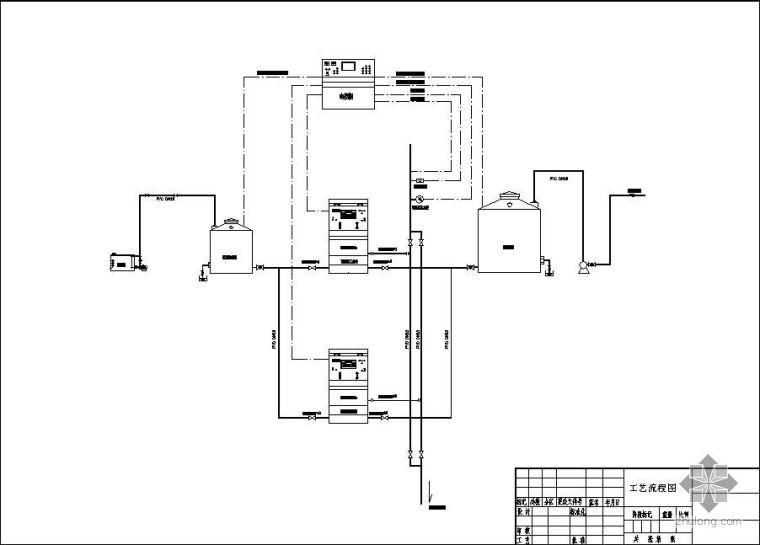 某水厂加药间工艺流程图