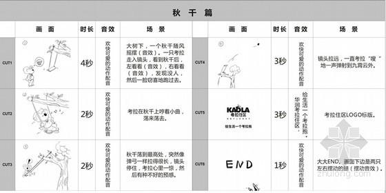 [知名房企]2014年考拉公寓住宅项目推广策划方案(图文并茂 99页)