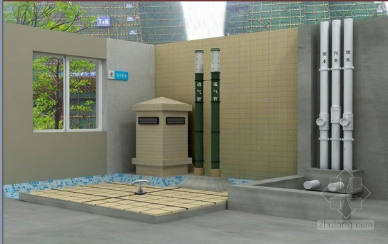 建筑工程项目管理经验总结汇报PPT(附图丰富)