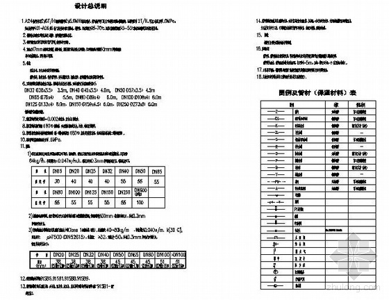 武汉某工业园A24栋锅炉设计图纸