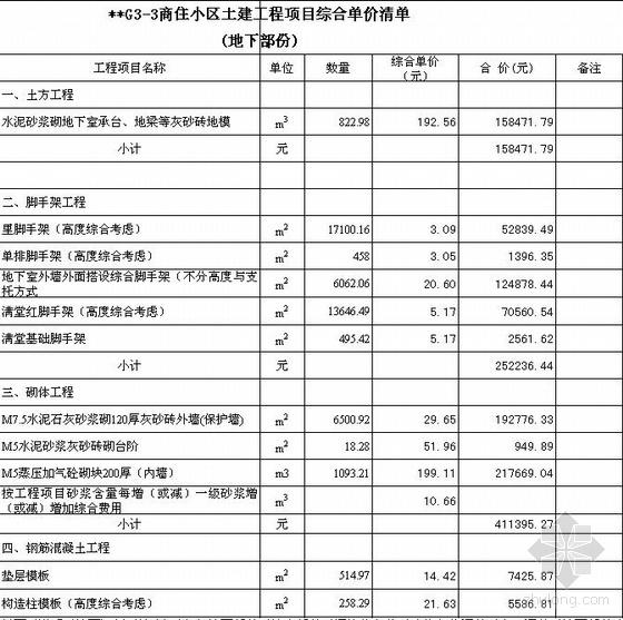 2009年广州某新建商住楼工程结算书
