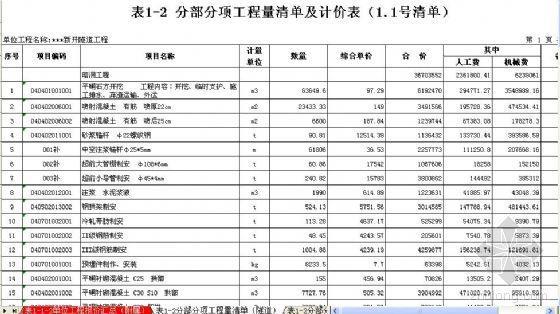 杭州市某新开隧道工程量清单报价书