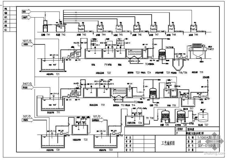 uasb工艺污水处理厂平面布置图资料下载-深圳某电镀废水工艺流程及平面布置图