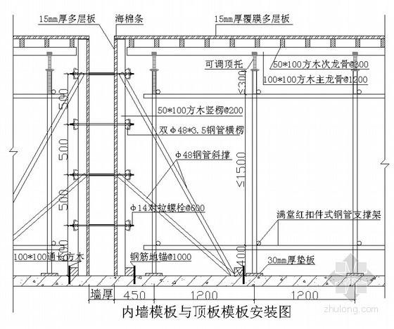 [四川]高层住宅楼覆膜多层板模板施工方案