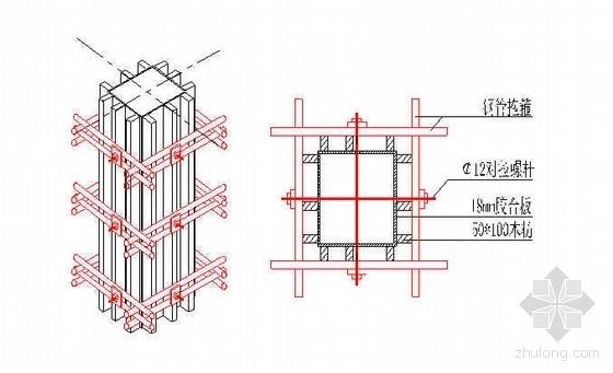 南京某小高層住宅小區施工組織設計(短肢剪力墻 金陵杯)