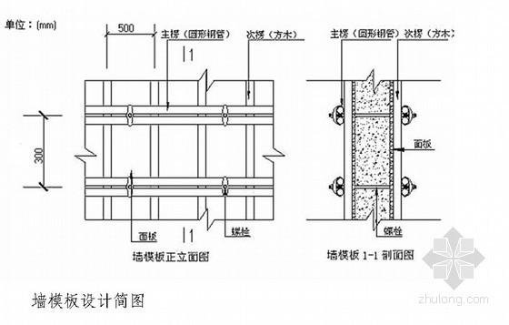 [南京]超高层住宅小区工程施工组织设计(超高层 2011年)