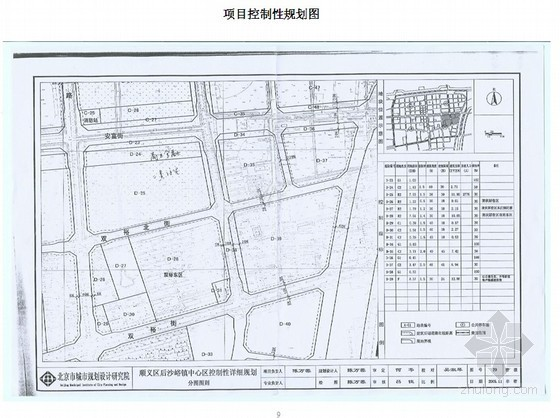 [北京]某地块土地一级开发项目实施方案(含投资方案)