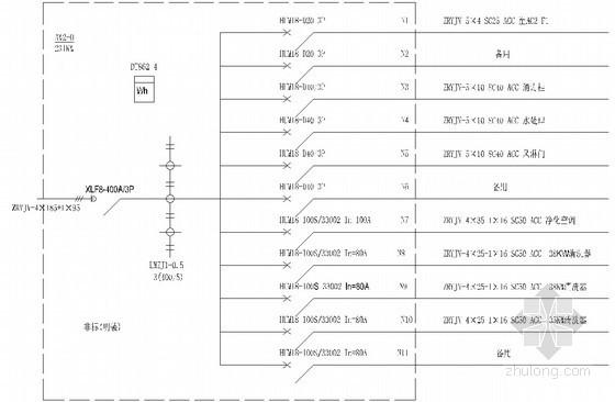 [陕西]博物馆工程临时用电施工方案(平面布置图、计算)