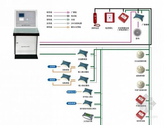 轨道交通火灾自动报警系统施工组织设计