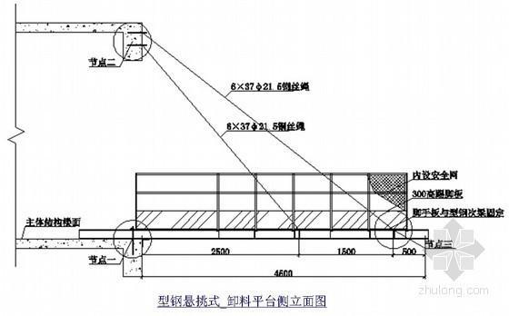 型钢悬挑式卸料平台计算书(4.5x3m)
