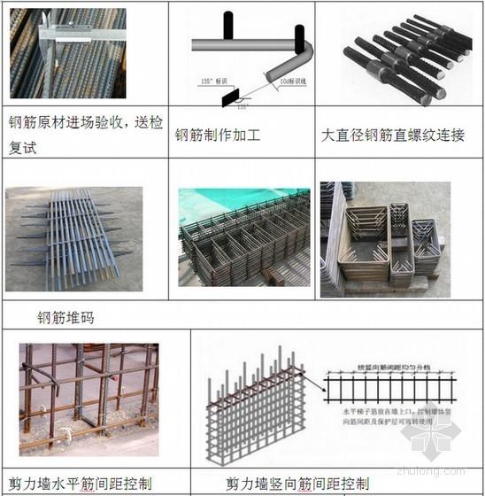 框剪结构科研中心工程施工质量创优策划方案(100页 附图)
