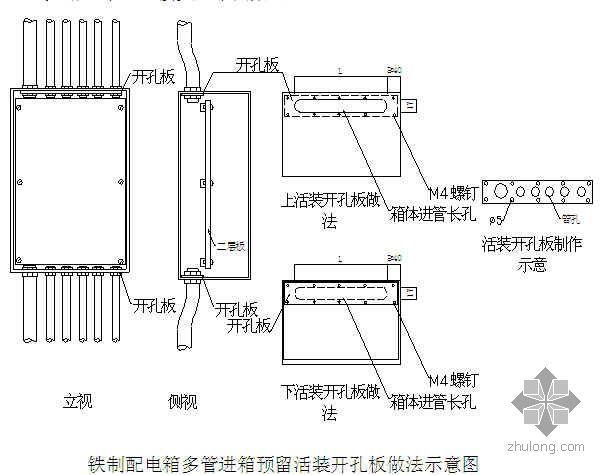 机电预留预埋土建配合施工方法(工程实例)