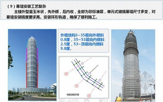 [郑州]地标性超高层会展宾馆施工质量创优汇报(鲁班奖 附图较多)