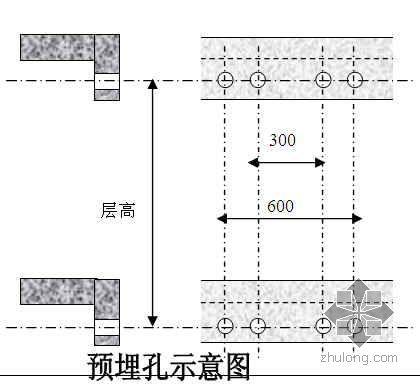 [上海]住宅附着升降脚手架(爬架)施工方案