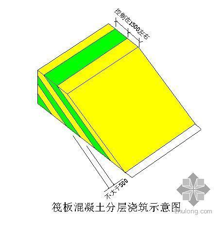 武汉某芯片生产厂房施工组织设计(楚天杯 鲁班奖)