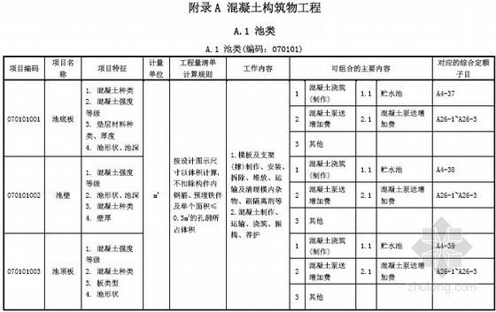 广东省2013版构筑物工程工程量清单计价指引(最终版)