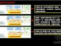 商业地产项目提案报告及操作实例(内部商业地产策划培训资料)