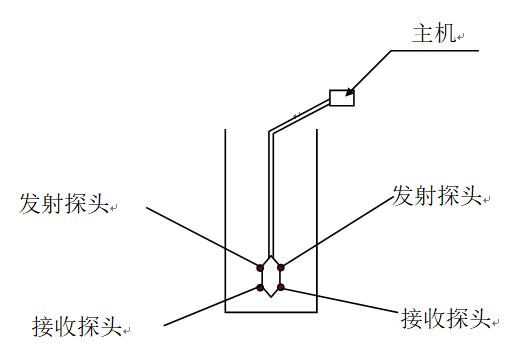 [安徽]石塘湖特大桥施工组织设计_4