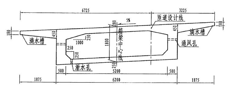 环线高速公路铁岭至本溪段第四合同段现浇箱梁施工技术方案