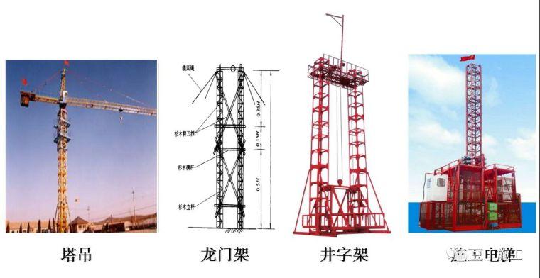 建筑施工现场要想安全、高效地布置塔吊,你只需这样做