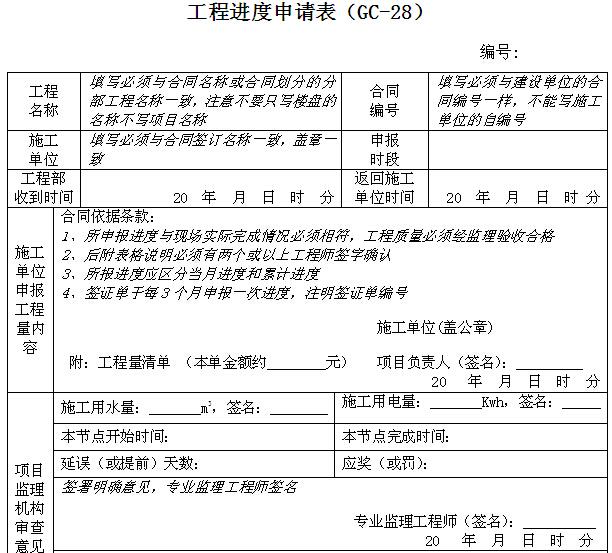 知名房地产公司项目部操作手册(217页,图表丰富)_4