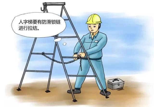 《工程项目施工人员安全指导手册》转给每一位工程人!_42