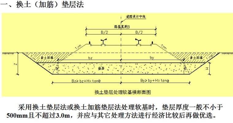 《软土地基处理技术》报告253页PPT_2