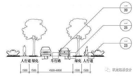 万科住宅内的道路设计,标准和施工做法,都是经验呀!!_3