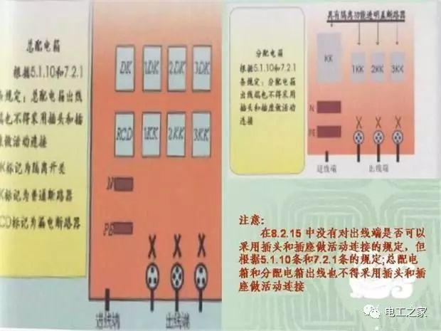 施工临时用配电箱标准做法系列全集_36