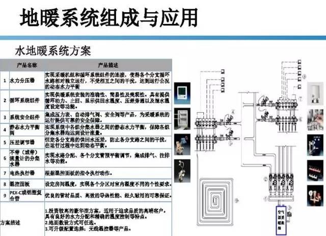 72页|空气源热泵地热系统组成及应用_26