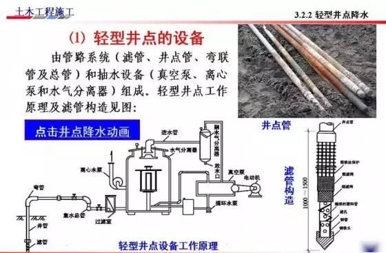 基坑的支护、降水工程与边坡支护施工技术图解_49