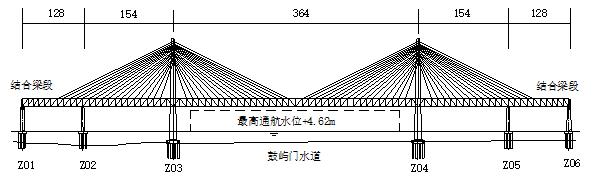 【福州】铁路公铁两用大桥施工组织设计(291页)_3