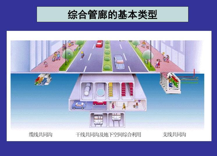 国内外城市综合管廊的规划设计培训课件(88页)