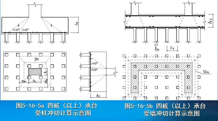 《建筑桩基技术规范》JGJ94-2008关键问题的剖析与理解培训PPT(442页)_5