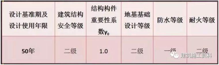 详解装配式建筑施工流程(图文并茂)_9
