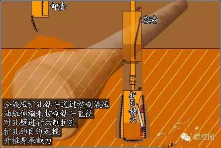 桩基础施工技术十大发展方向_2