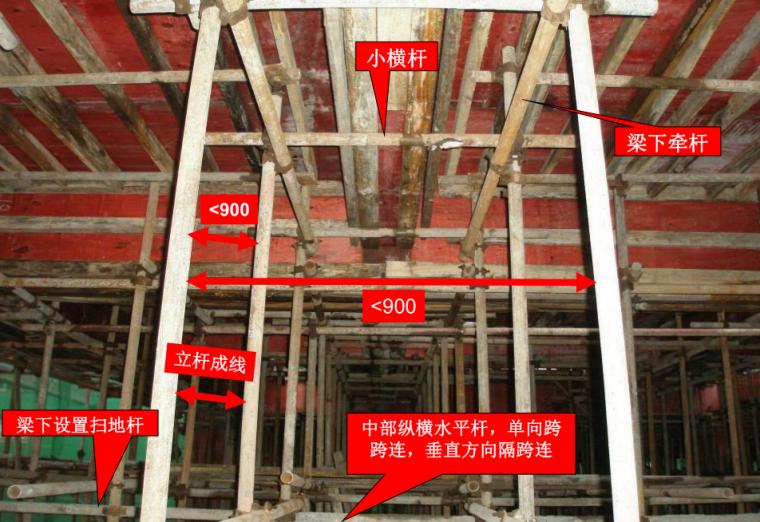 模板工程质量通病防治措施(90页,多图)