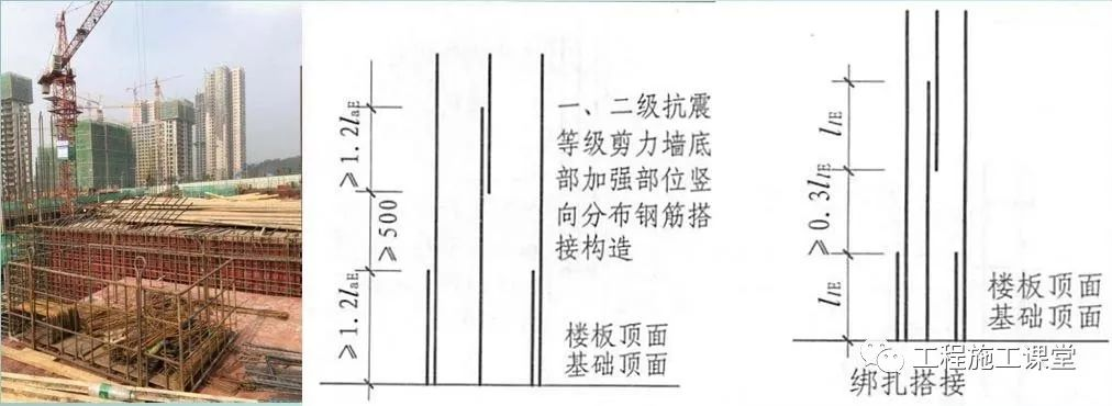 结合16G101、18G901图集,详解钢筋施工的常见问题点!_10