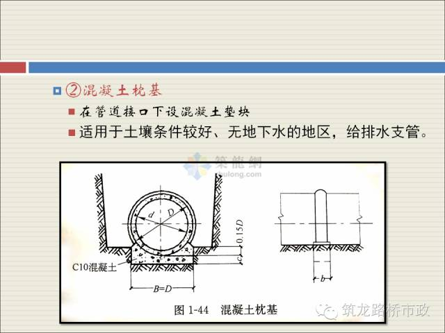 市政工程给排水现场施工图识图_20
